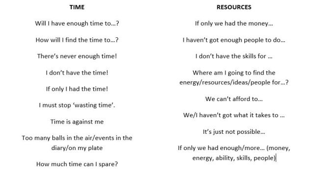time and resources snip